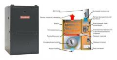 Воздухонагревательные установки на природном газе