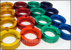 Anodizing of industrial aluminum and not only