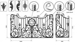 Ковка металлов, декор элементы ковка под заказ Николаев, Киев, Одесса