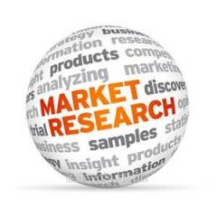 Маркетинговые исследования рынков