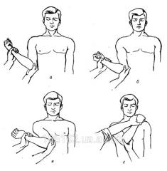 Травматические вывихи плеча. Классификация,