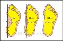 Лечение патологии стопы (деформации, артрозы)