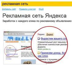 Yandex of Direkt - a contextual advertizing on