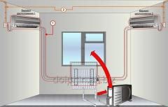 Installation of air conditioners all types