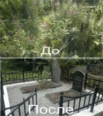 Services Cleaning of graves , burial in Ukraine