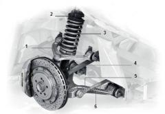 Check of shock-absorbers