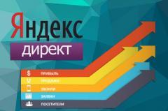 Профессиональная настройка Yandex.Direct [100 объявлений + 10 РСЯ]