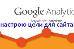 Установим цели Google Analytics на сайте