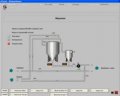 Food Industry engineering