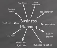 Financing of business projects