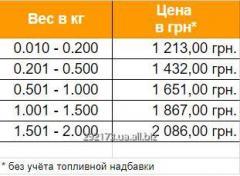 Доставка документов и деловой корреспонденции из Украины в США