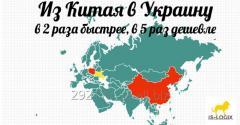 Доставка грузов из Китая в Украину за 3 недели