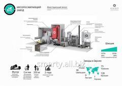 Projecção e montagem dos objectos de fornecimento de calorificação
