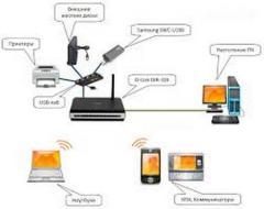 Установка и базовые настройки роутера (настройка интернет соедине-ния и базовая IP адресация; WI-FI сети)