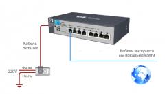Установка Ethernet-коммутатора (свитча)