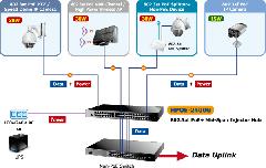 Установка POE Ethernet-коммутатора