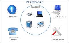 Аутсорсинг IT услуг
