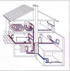 Design of heating systems
