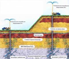 Геологоразведочные и геологоизыскательные работы. Питьевая вода.