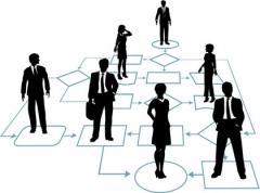 Обучение Управление бизнесом