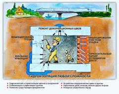 Гидроизоляция подвалов, террас, фундаментов