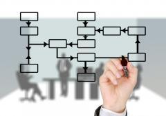 Тренинг. Бизнес-процессы: оптимизация и сокращение затрат