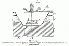 Device of bases and drilling of wells and holes