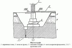 Устройство основ и бурение скважин и шурфов