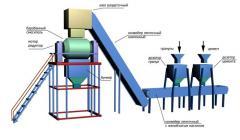 Минилинии по производству цемента. Услуги по