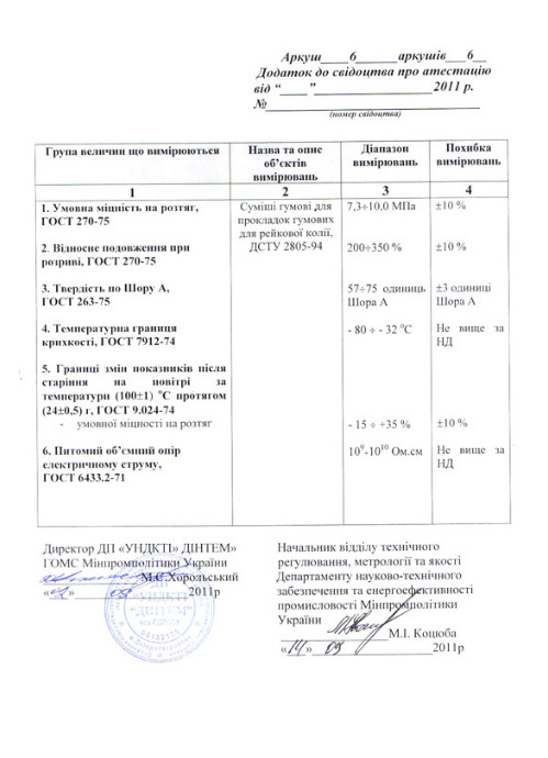 tehnicheskij_kontrol_rezinotehnicheskih_izdelij
