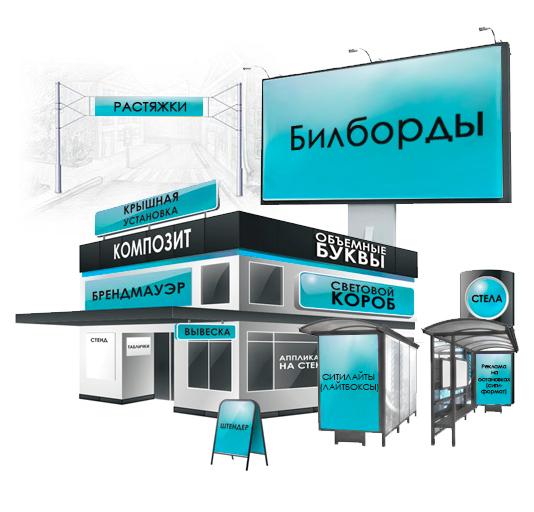 izgotovlenie_montazh_vyveski_naruzhnaya_reklama