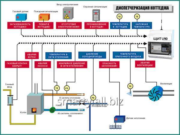 avtomatizaciya_sistem_ucheta_upravleniya_i