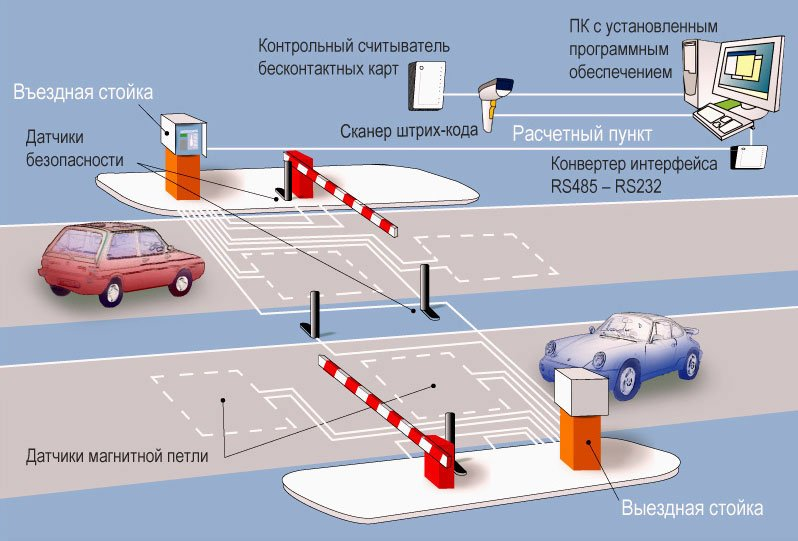 razrabotka_ustanovka_naladka_sistem_avtomatizacii