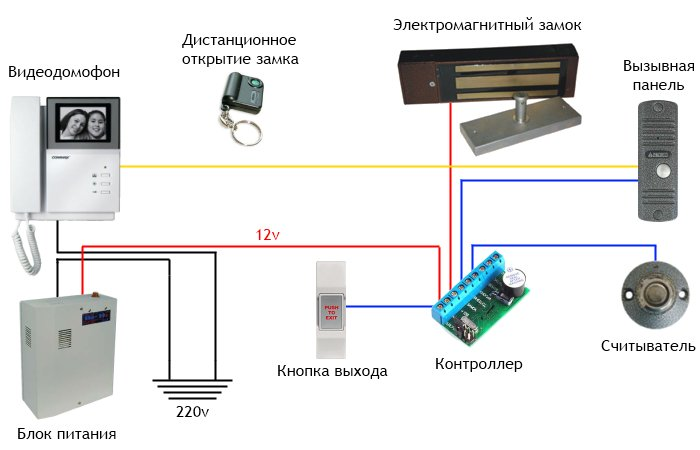 ustanovka_domofonov