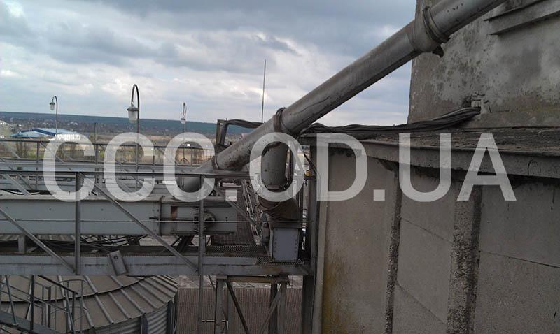 modernizacziya_zernohranilishh_elevatorov_kombikormovyh_zavodov