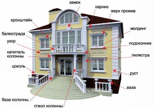 rabot_po_uteplenyyu_domov_dach_kottedzhej_bolshoj