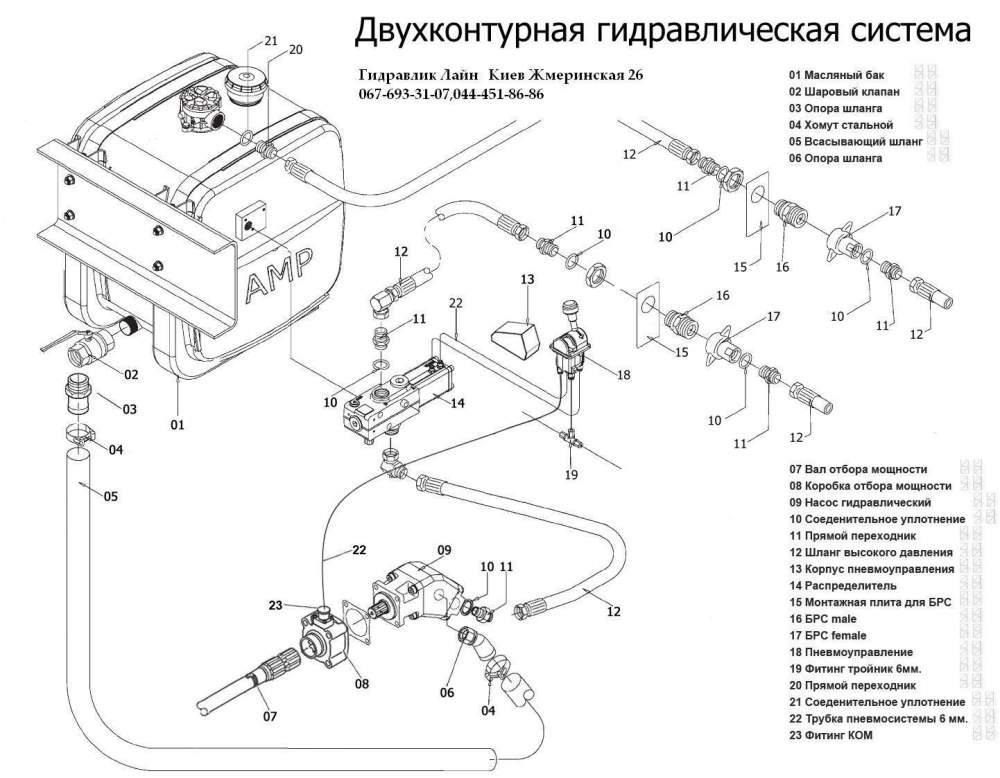 Группа: Гидрофикация грузовых