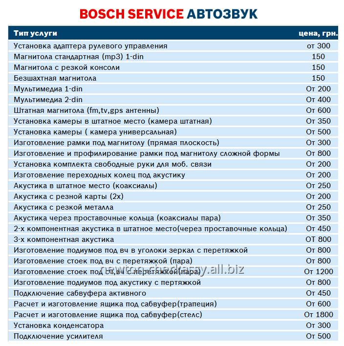 ustanovka_akustiki_avtozvuka_v_avtomobil