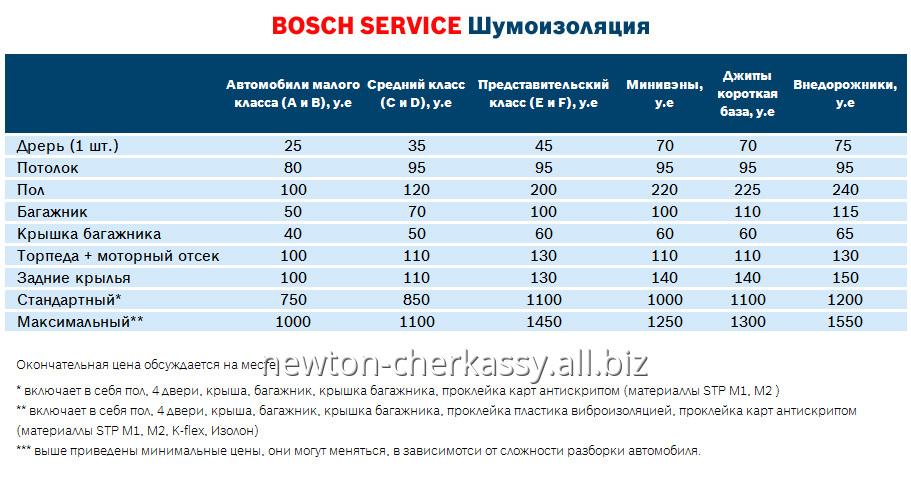shumoizolyaciya_salona_avtomobilya