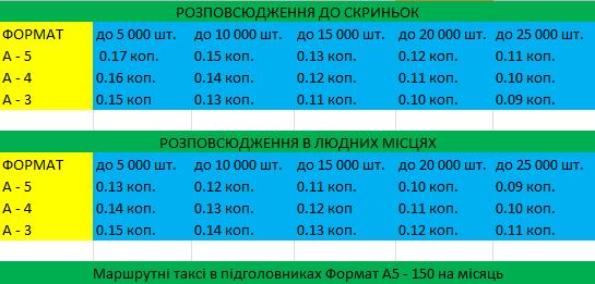 razrabotka_pechat_realizaciya_flaerov_vizitok