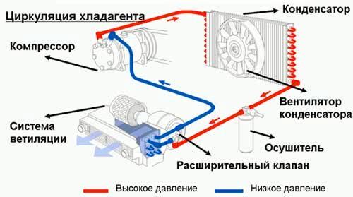 ustanovka_avtokondicionera