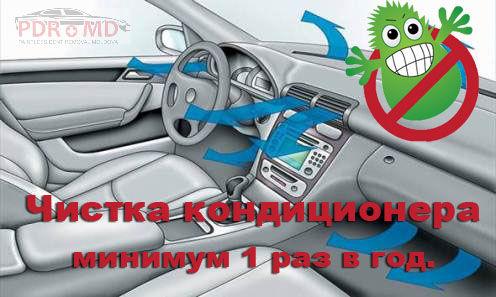 ochistka_i_dezinfekciya_isparitelya_kondicionera