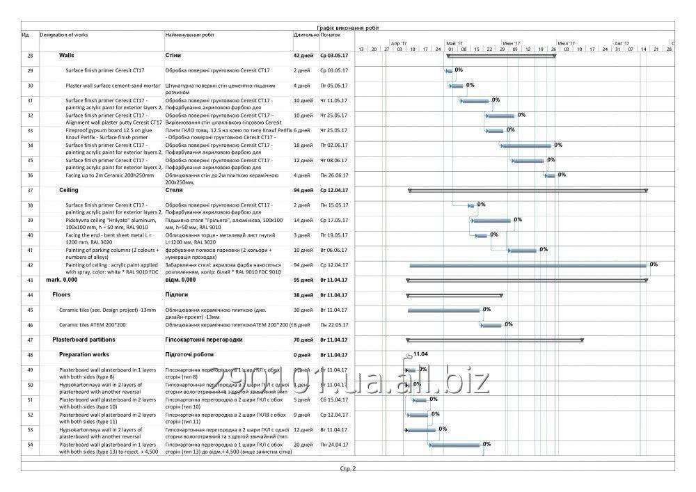 planirovanie_rabot_v_ms_project
