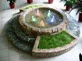 Строительство фонтанов