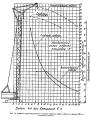 Гусеничный кран МКГ-25 БР Длина вылета стрелы 33,5 м. Грузоподъемность 25 т.