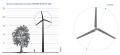 Монтаж ветрогенераторов