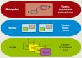 Автоматизация бизнес-процессов, Автоматизированная карточная система АКС «АРГУС» для НСМЭП (АКС «АРГУС»)