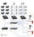 Монтаж комплексных систем безопасности в офисных центрах. гостиницах. ТРЦ, супермаркетах и других объектах