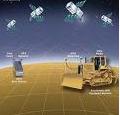 SCANFleet интернет логистик-платформа. Полный контроль строительными установками, машинами и оборудованием.