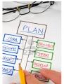 Бизнес план: примеры бизнес планов, бизнес планирование цена, заказать Киев, Украина, фото